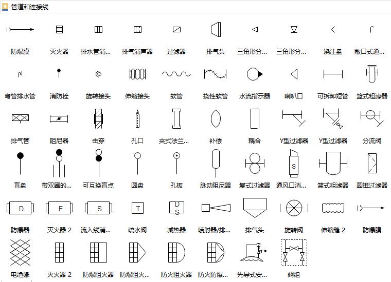 工艺流程图符号及用途  工艺流程图符号 – 管道 工艺流程图用