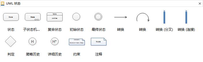 亿图图示UML状态图符号