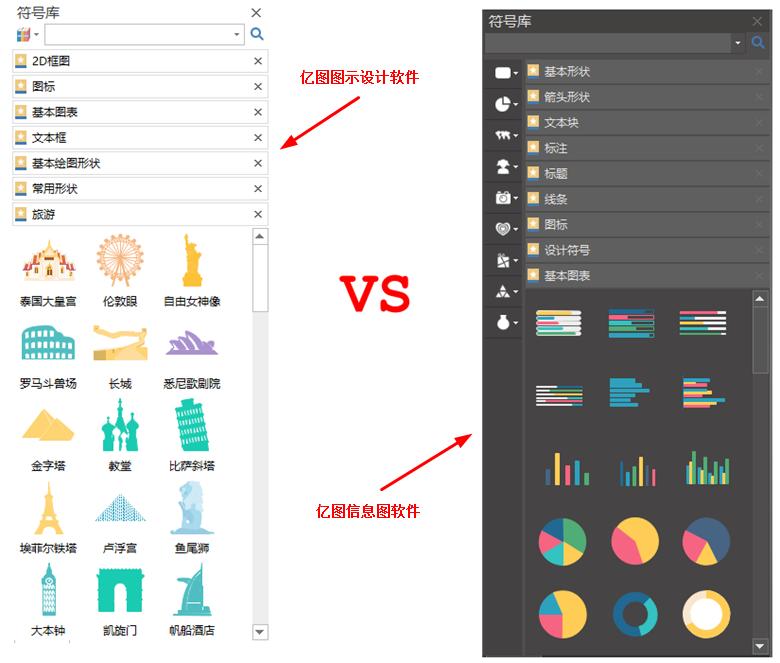 图示软件VS信息图软件符号库
