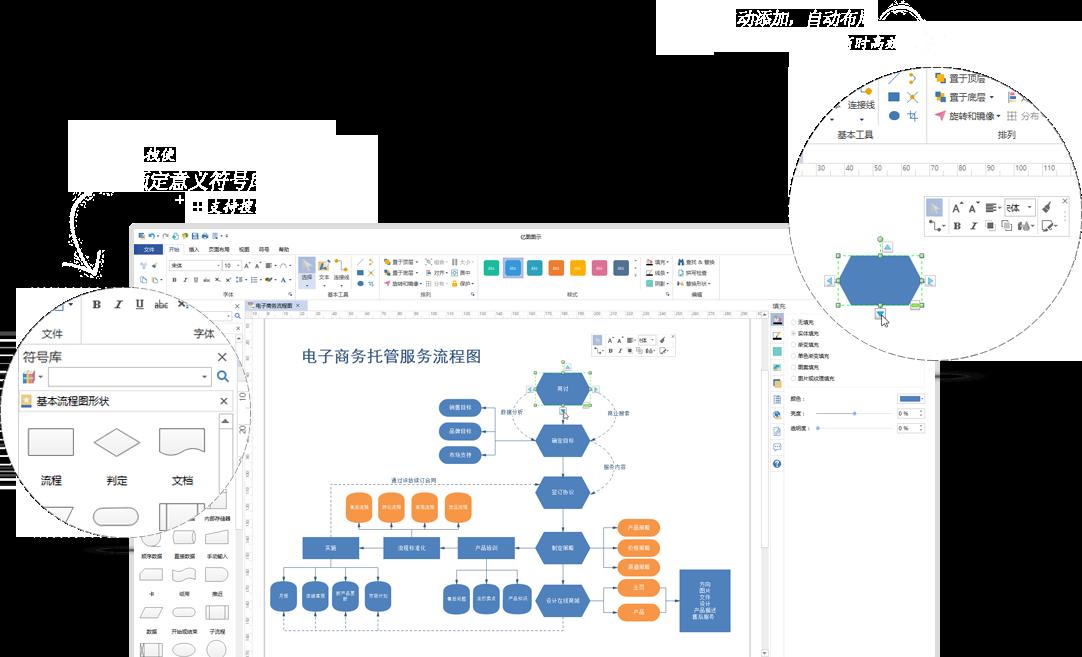 组织结构图,网络图,工程电路图,思维导图,房屋平面图,信息图等等.
