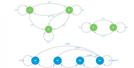 数据流图例子