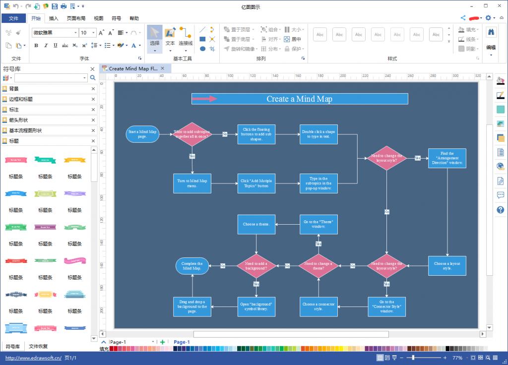 程序员福音:最全软件项目开发基本流程详解!_亿图图示