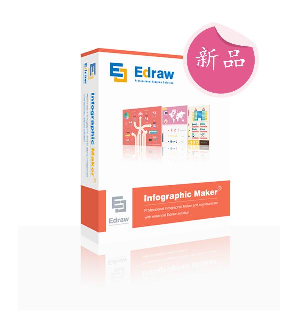 信息图软件包装盒
