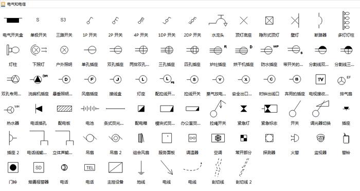 electrical equipment symbols