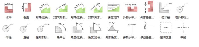floorplan size symbols