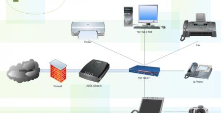 网络拓扑图模板