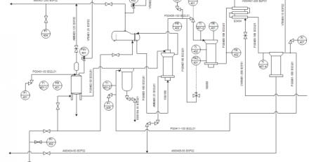 工艺流程图模板