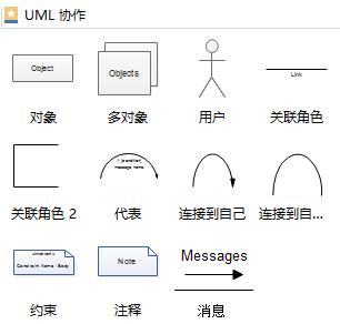 UML协作图符号