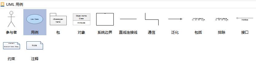 时序图用例