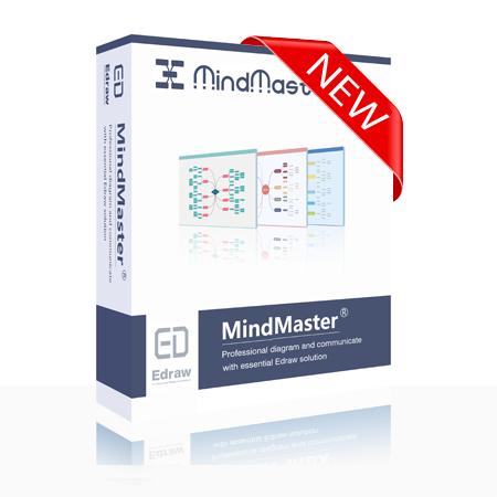 mindmaster 包装盒