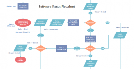 软件状态流程图