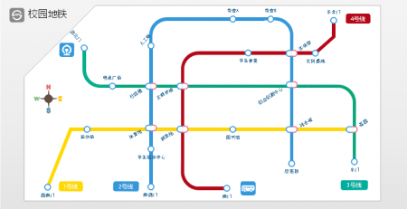 亿图地铁线路图