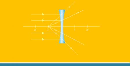光学原理图模板
