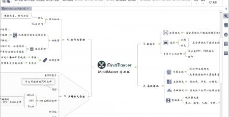 mindmaster专业版功能