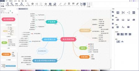 成本控制分析导图