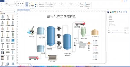 酵母生产工艺流程图