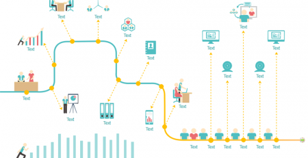 个人工作流程图