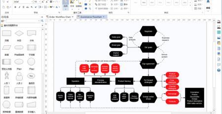 办公常用的流程图制作工具
