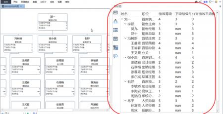 组织架构图数据管理