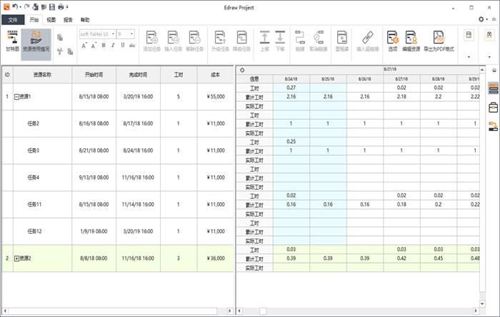 EdrawProject项目管理软件