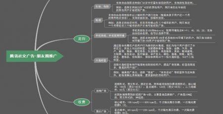 腾讯社交广告朋友圈推广思维导图