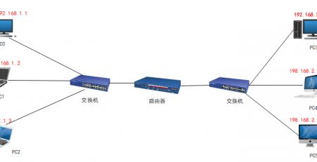 网络通信结构图
