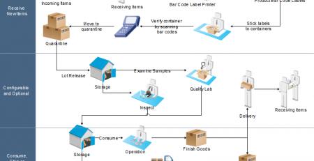 商业流程图