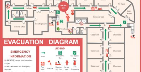消防疏散图