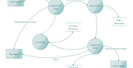 系统流程图