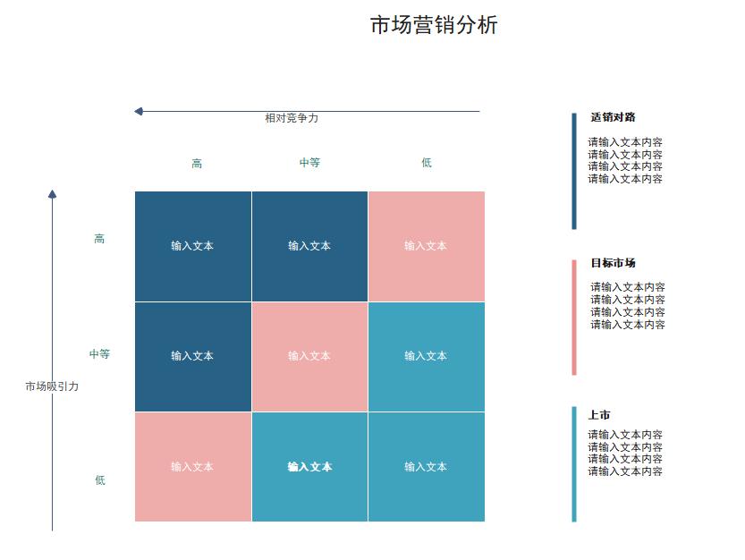 市场营销分析图
