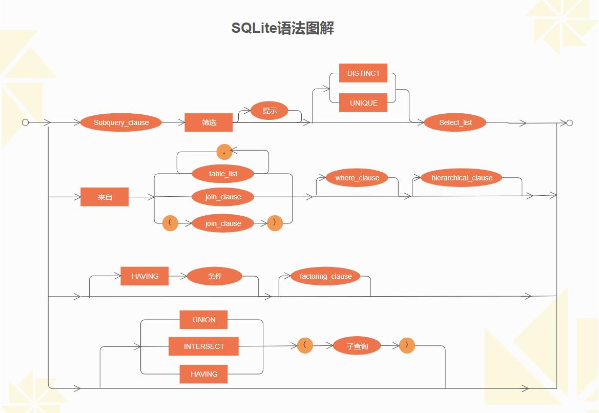 语法图解流程图