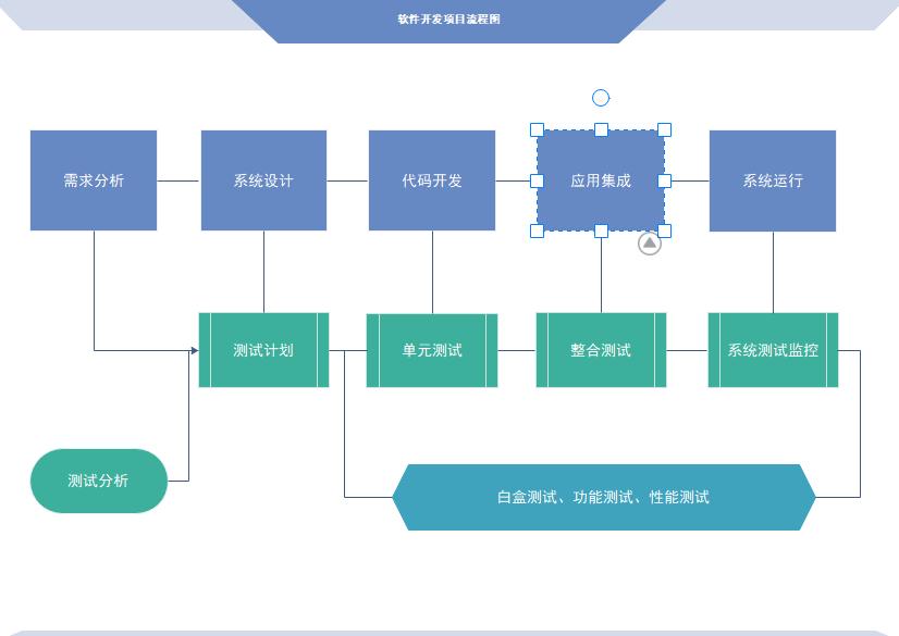 项目流程图文字