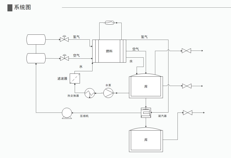 系统流程图例子