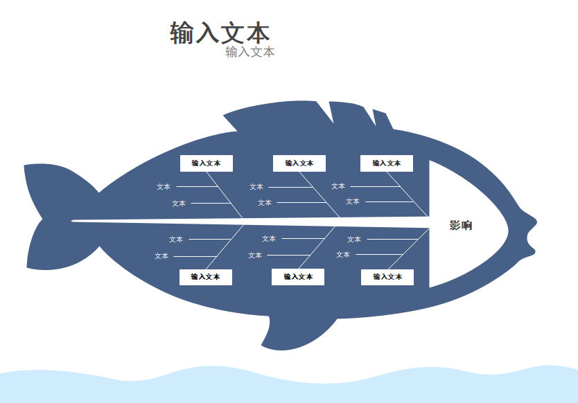鱼骨图例子