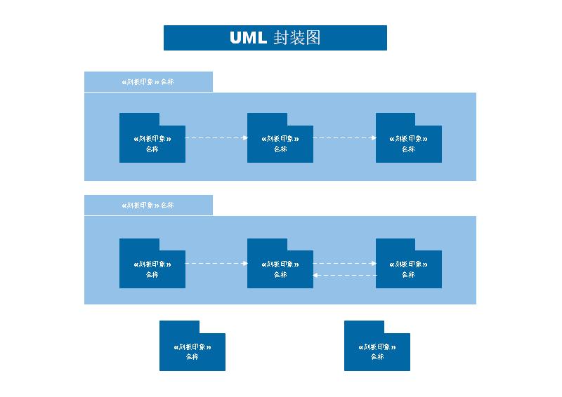 UML类图示图