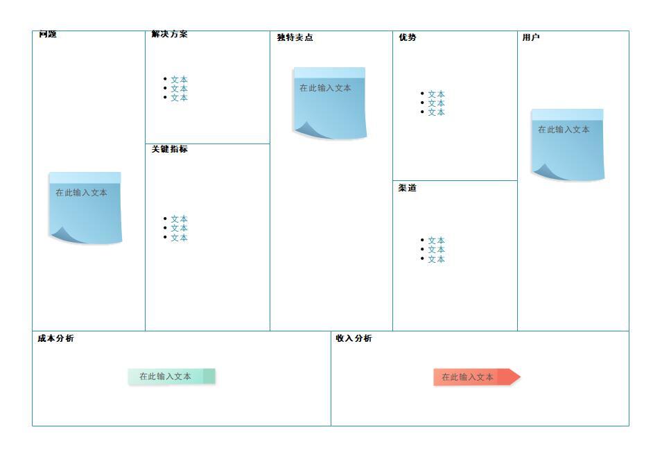 产品策划分析图示图