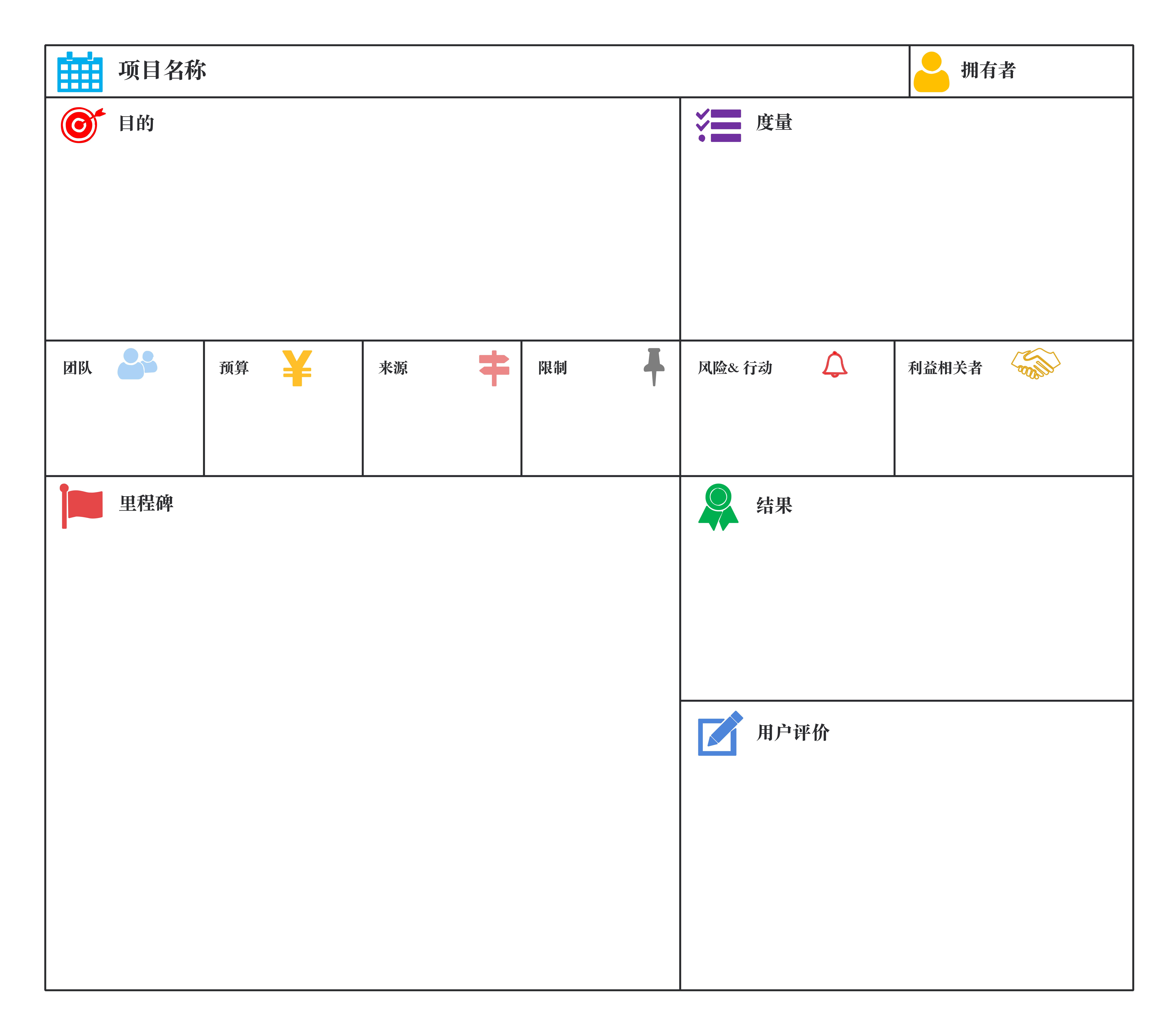 团队管理画布例图