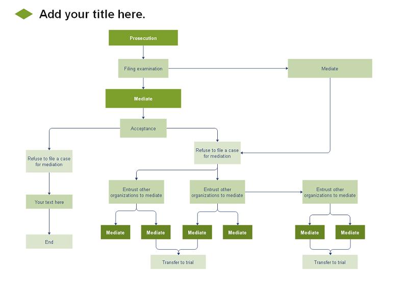 系统流程图示图