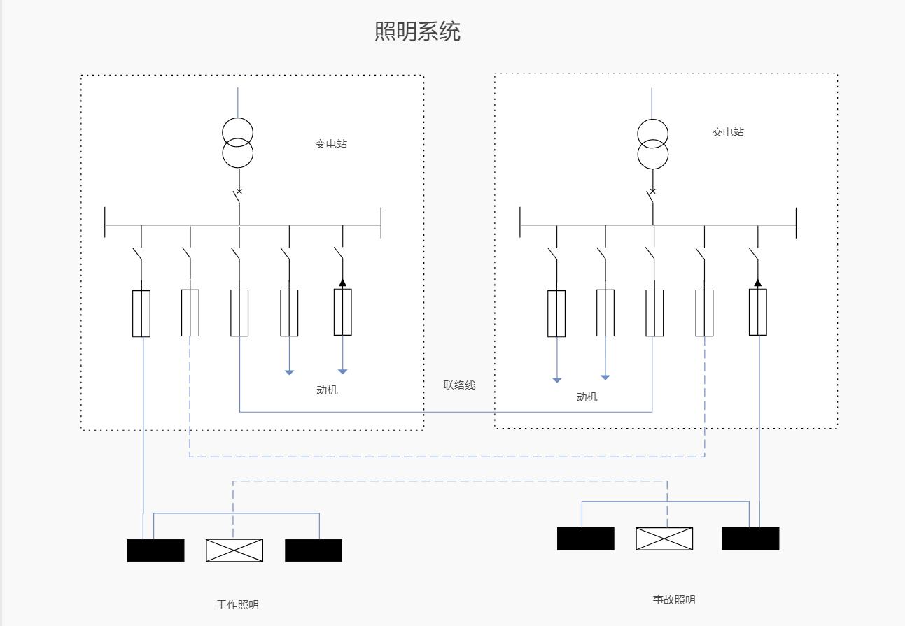 系统图例图