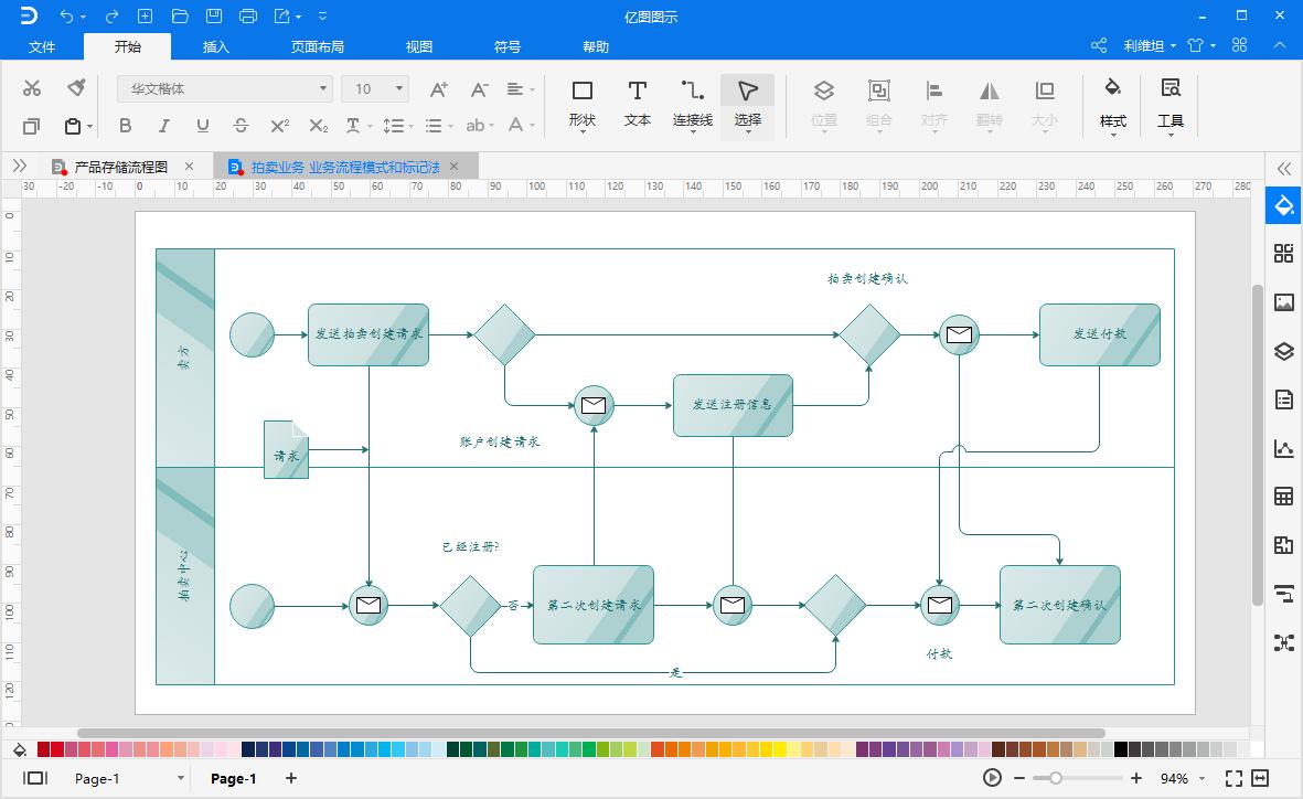产品流程图模板