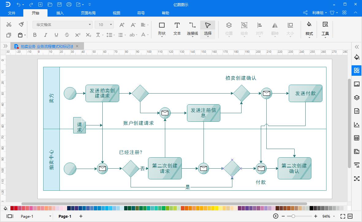 产品流程图文本
