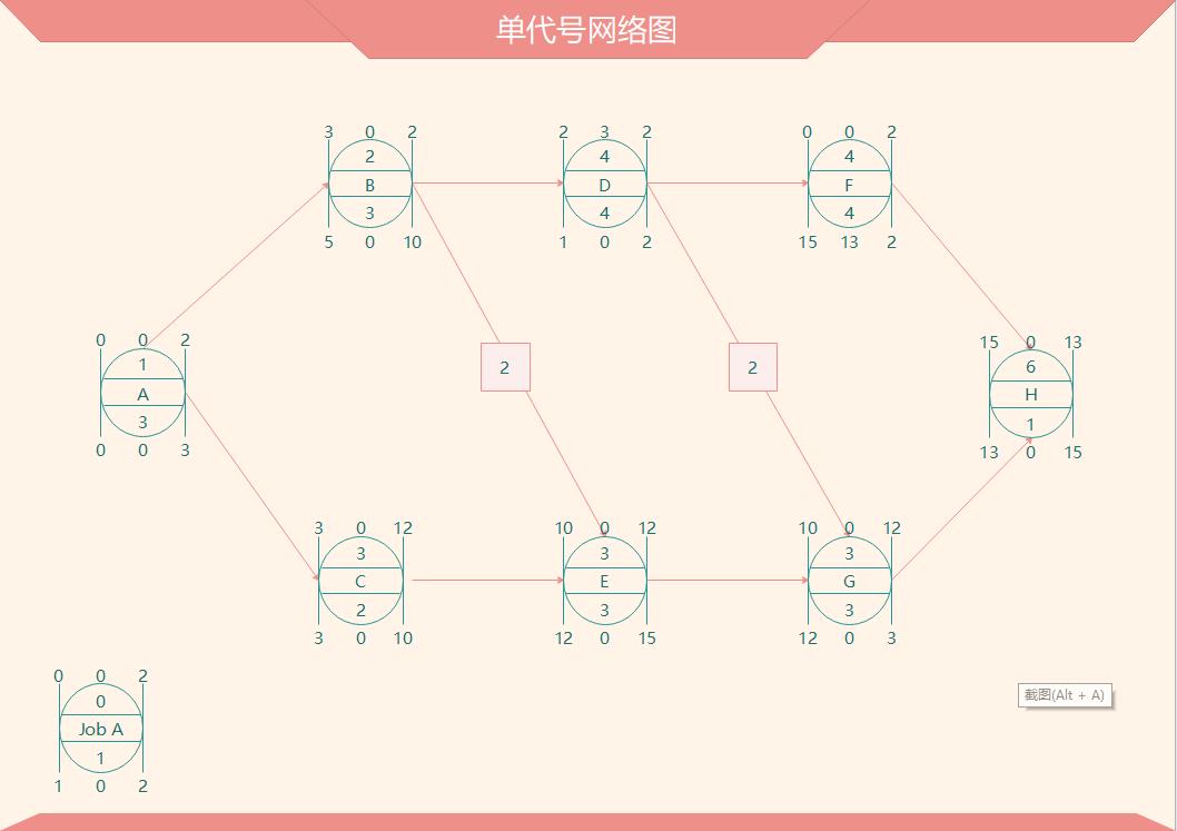 工程网络图