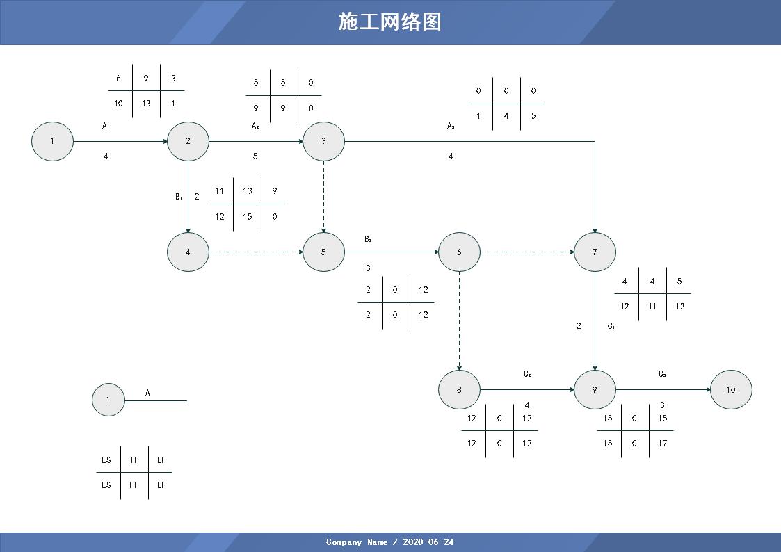 施工网络图