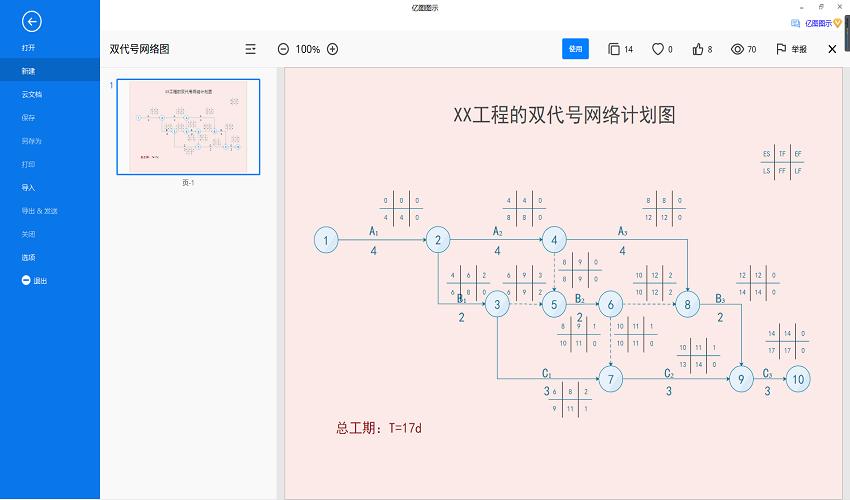 项目网络图使用