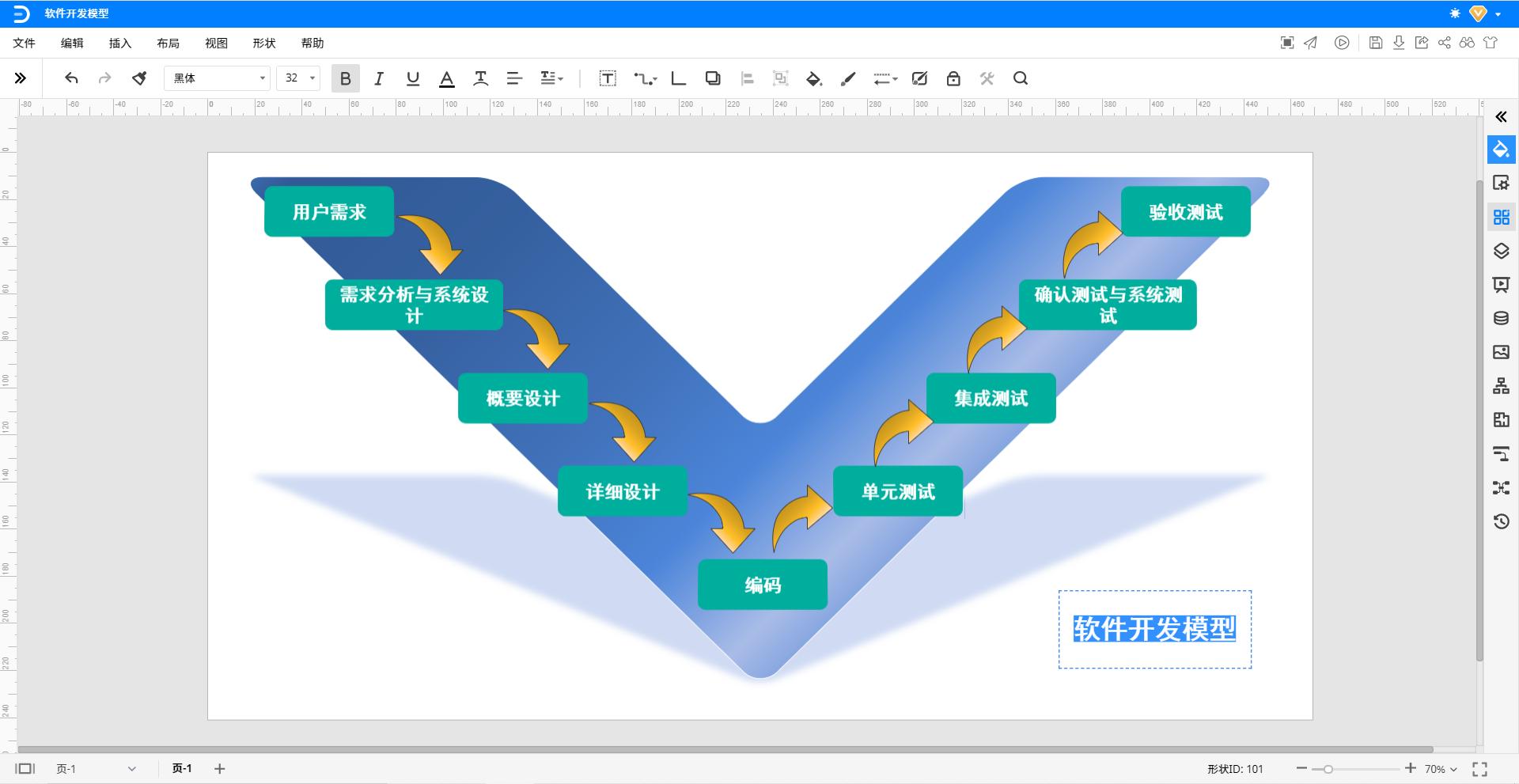 软件开发模型
