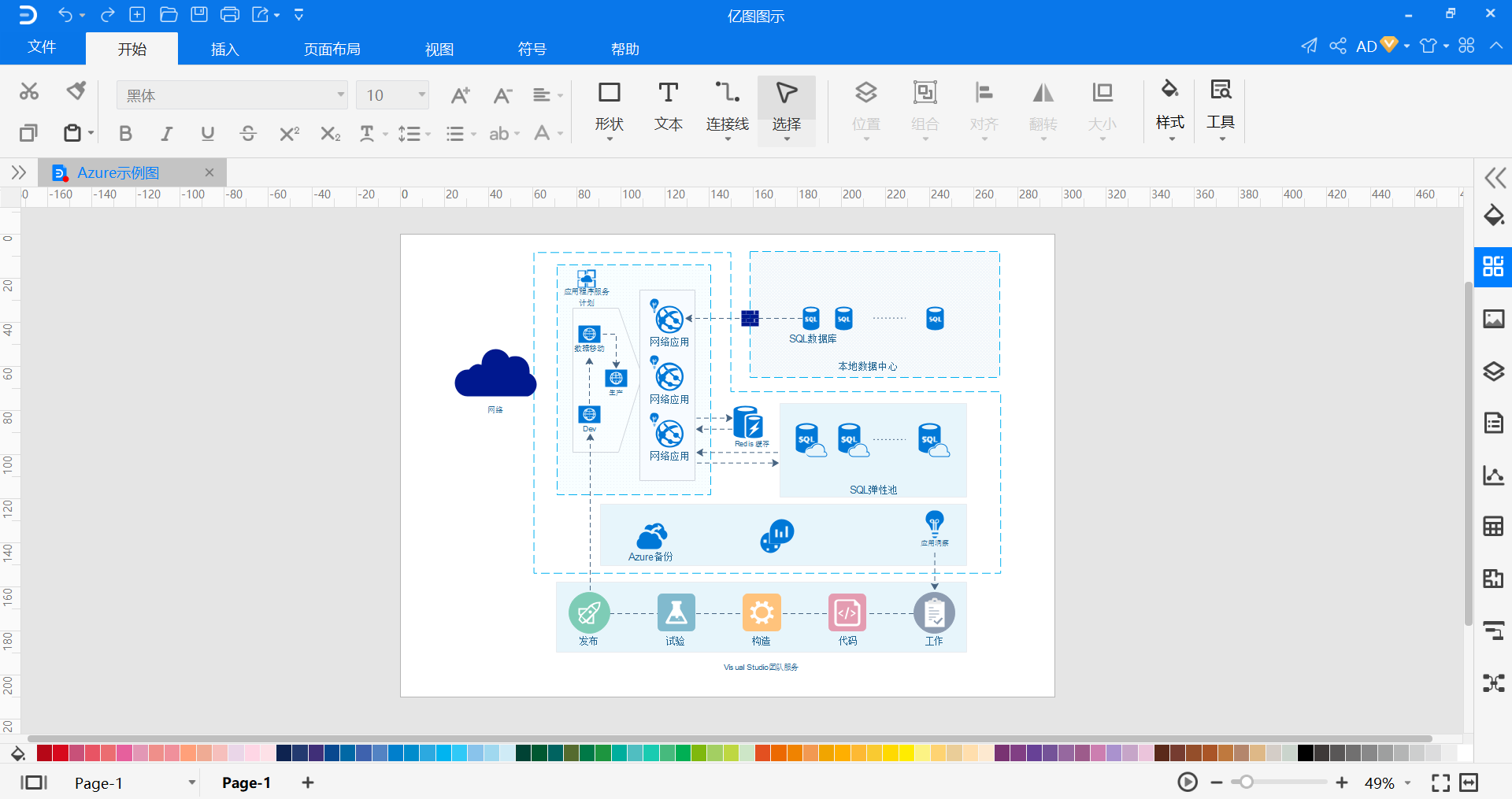 Azure示例图
